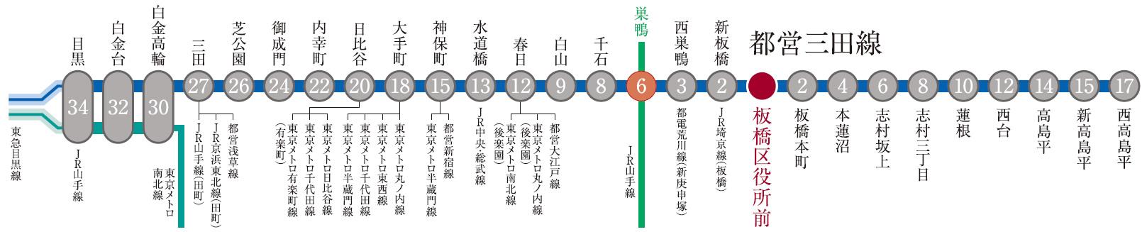 線 路線 図 三田